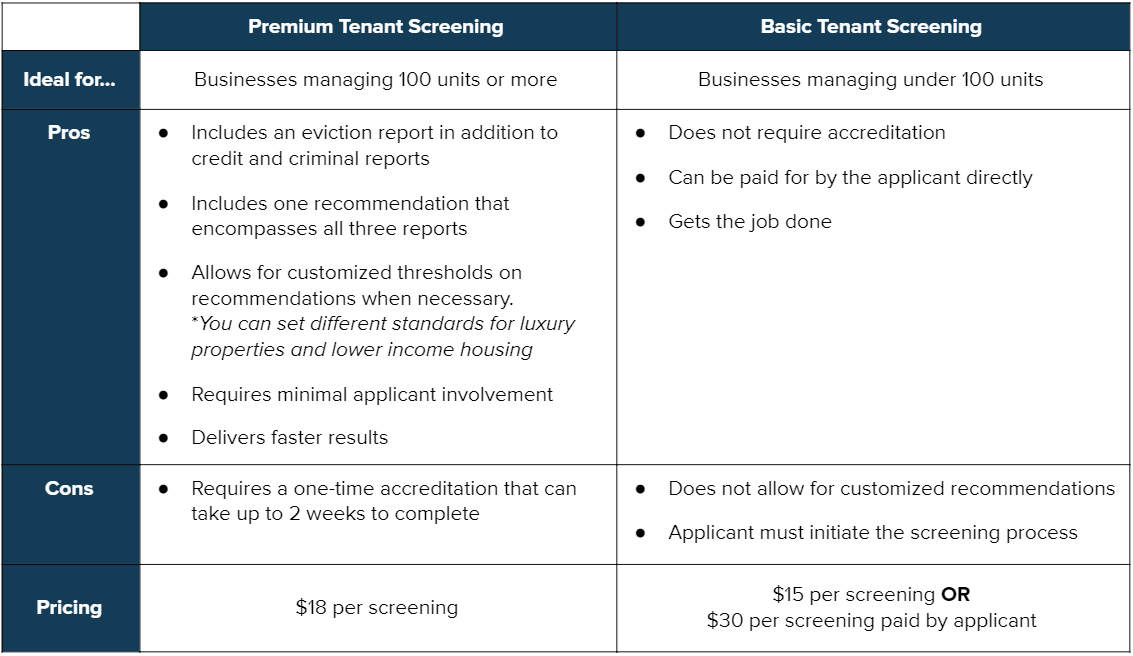 Tenant-Screening-Table.PNG